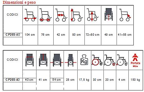 cp205-40