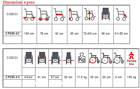 cp205-45-mis