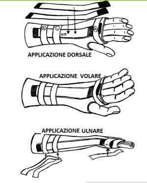 DINPO- disegno appplicazione