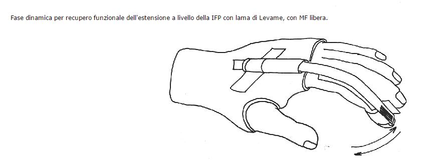 disegno applicazione kit 1 din